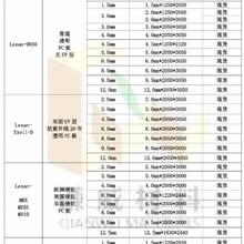 9030進口LEXAN PC SABIC國內一級代理