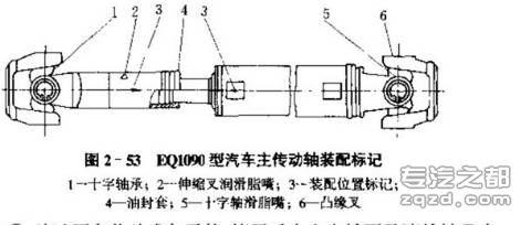 其结构与拆装顺序见图2-52(中间传动轴)及图2-53所示主传动轴各处的